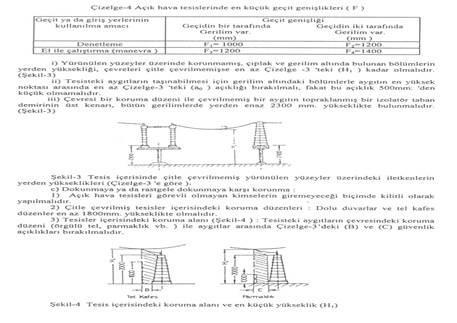 Elektrik Kuvvetli Akım Tesisleri Yönetmeliği 11